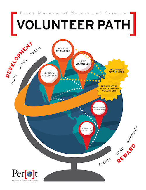Volunteer Path